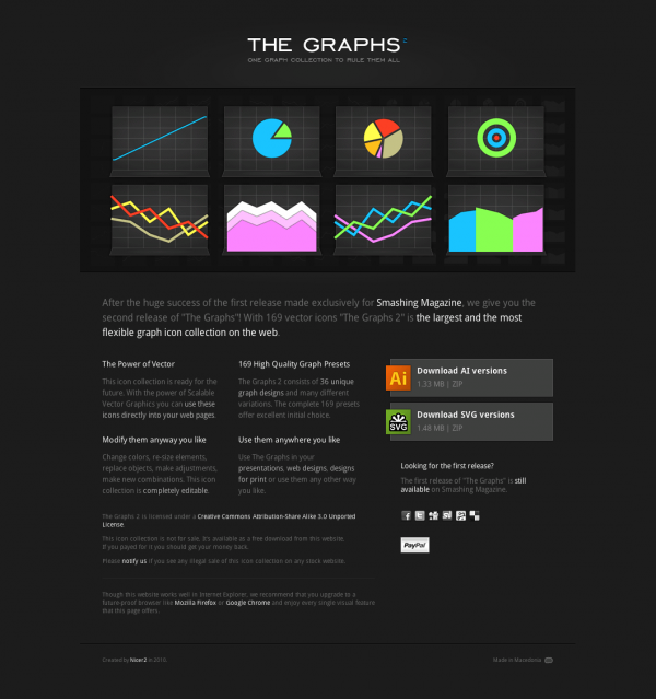 The Graphs 2 - One graph collection to rule them all